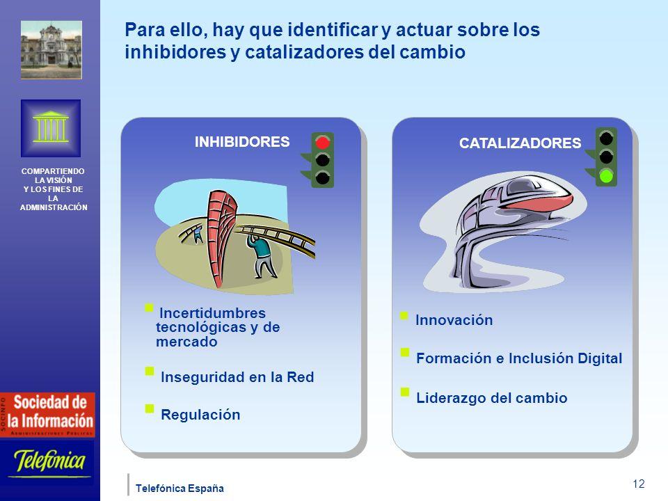 COMPARTIENDO LA VISIÓN Y LOS FINES DE LA ADMINISTRACIÓN Telefónica España 12 INHIBIDORES Incertidumbres tecnológicas y de mercado Inseguridad en la Red Regulación CATALIZADORES Innovación Formación e Inclusión Digital Liderazgo del cambio CATALIZADORES Innovación Formación e Inclusión Digital Liderazgo del cambio Para ello, hay que identificar y actuar sobre los inhibidores y catalizadores del cambio