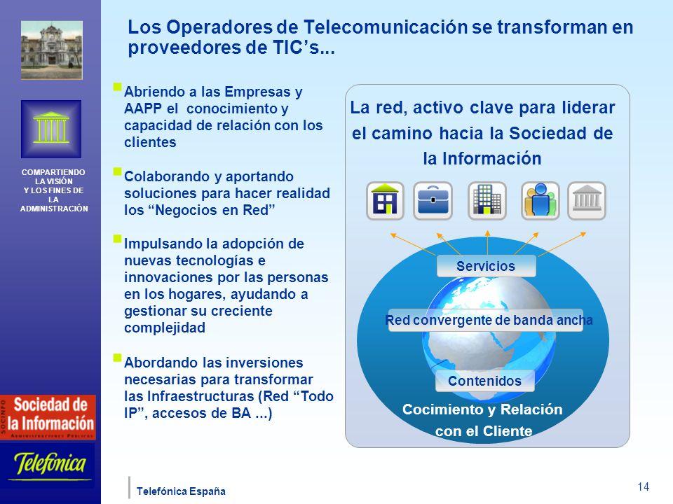 COMPARTIENDO LA VISIÓN Y LOS FINES DE LA ADMINISTRACIÓN Telefónica España 14 Los Operadores de Telecomunicación se transforman en proveedores de TICs...