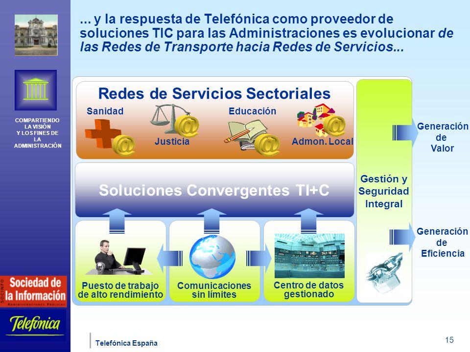 COMPARTIENDO LA VISIÓN Y LOS FINES DE LA ADMINISTRACIÓN Telefónica España 15 Puesto de trabajo de alto rendimiento Soluciones Convergentes TI+C Redes de Servicios Sectoriales Gestión y Seguridad Integral Comunicaciones sin límites Centro de datos gestionado Generación de Valor Generación de Eficiencia Sanidad Justicia Educación Admon.