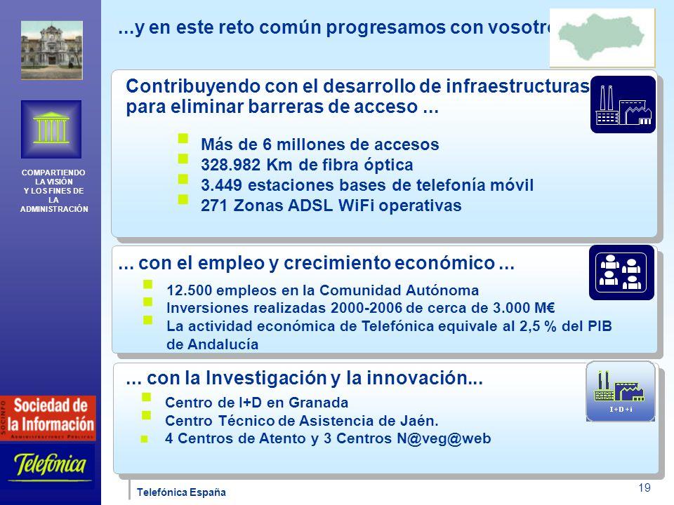 COMPARTIENDO LA VISIÓN Y LOS FINES DE LA ADMINISTRACIÓN Telefónica España 19 Contribuyendo con el desarrollo de infraestructuras para eliminar barreras de acceso...