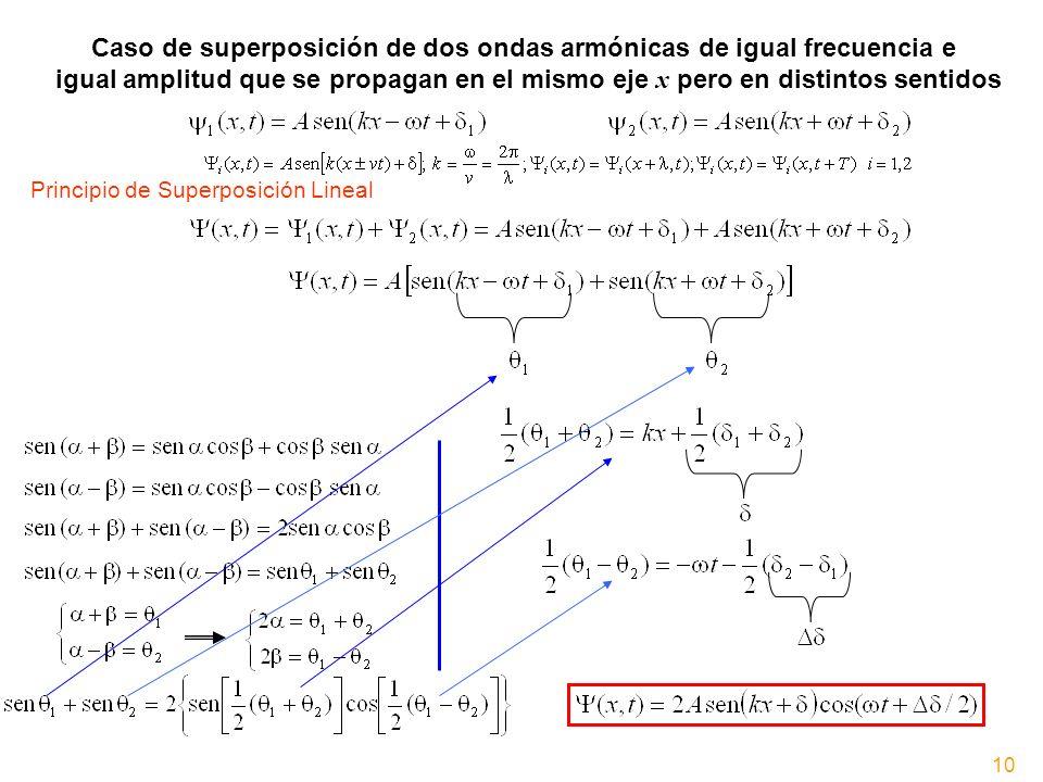 Caso de superposición de dos ondas armónicas de igual frecuencia e igual amplitud que se propagan en el mismo eje x pero en distintos sentidos Princip