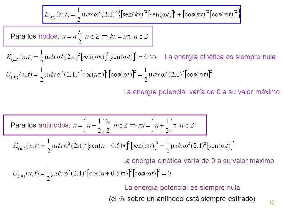 Para los nodos: La energía cinética es siempre nula La energía potencial varía de 0 a su valor máximo Para los antinodos: La energía cinética varía de