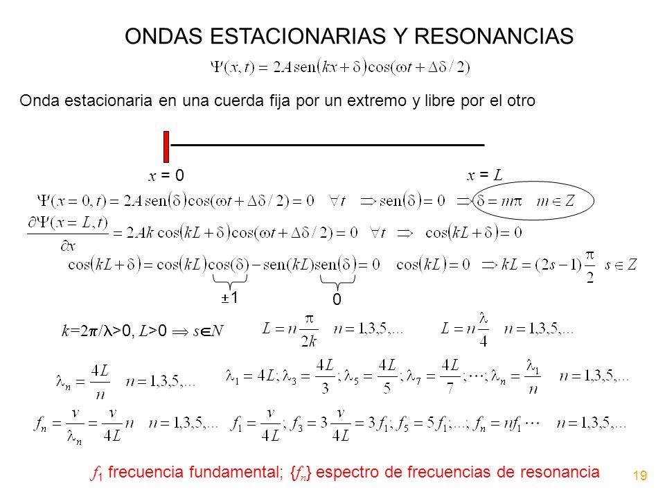 ONDAS ESTACIONARIAS Y RESONANCIAS Onda estacionaria en una cuerda fija por un extremo y libre por el otro x = 0 x = L 0 1 k=2 / >0, L >0 s N f 1 frecu