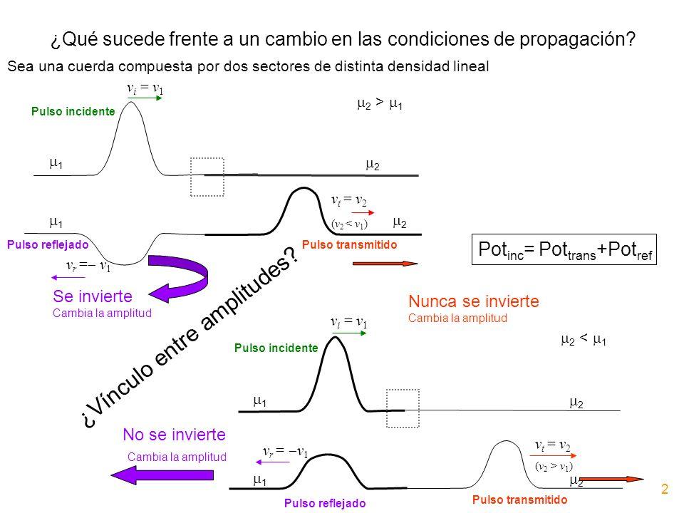 ¿Qué sucede frente a un cambio en las condiciones de propagación? Sea una cuerda compuesta por dos sectores de distinta densidad lineal v i = v 1 1 2