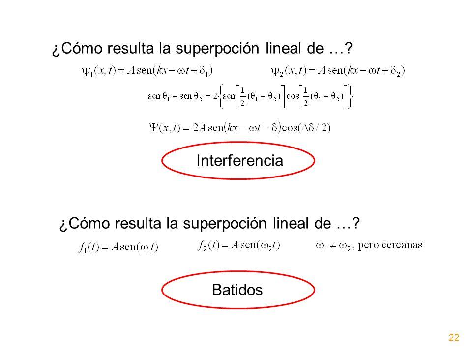 ¿Cómo resulta la superpoción lineal de …? Batidos Interferencia 22