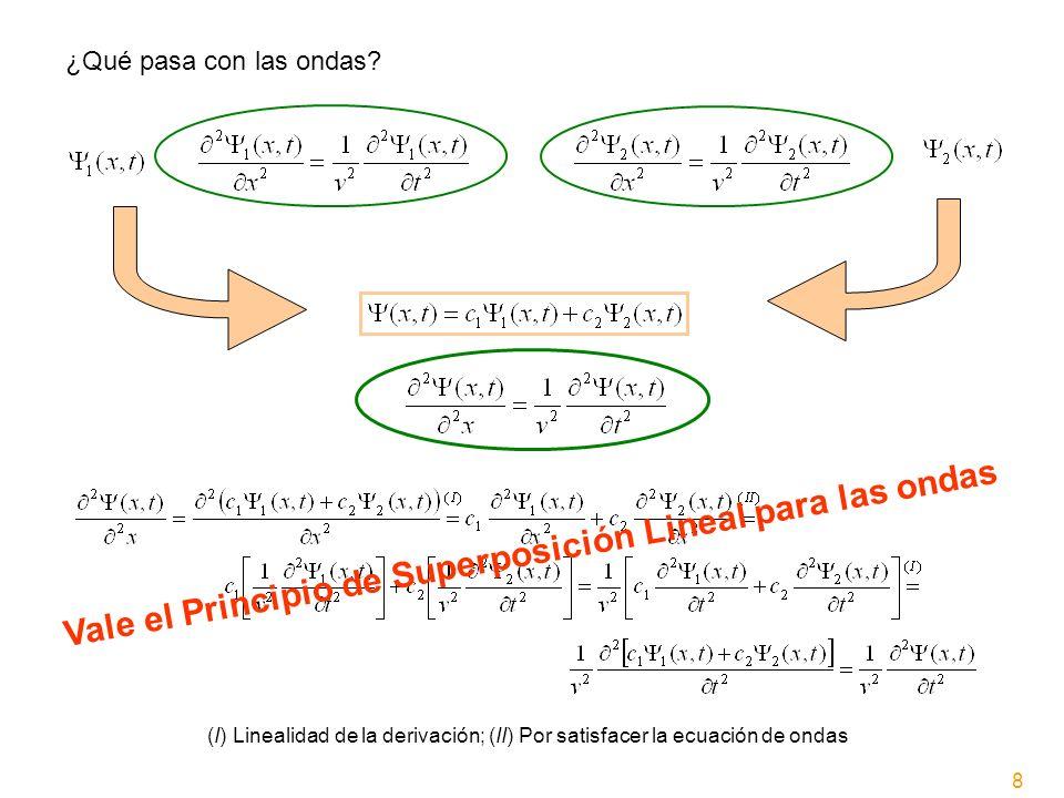 ¿Qué pasa con las ondas? (I) Linealidad de la derivación; (II) Por satisfacer la ecuación de ondas Vale el Principio de Superposición Lineal para las