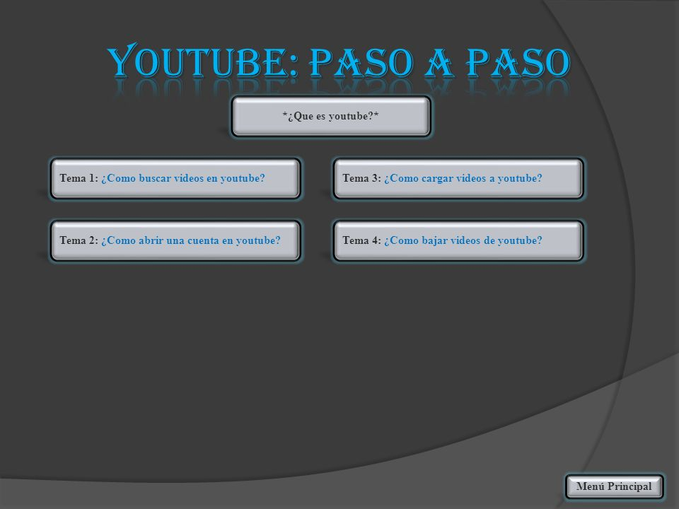 Tema 1: ¿Como buscar videos en youtube.
