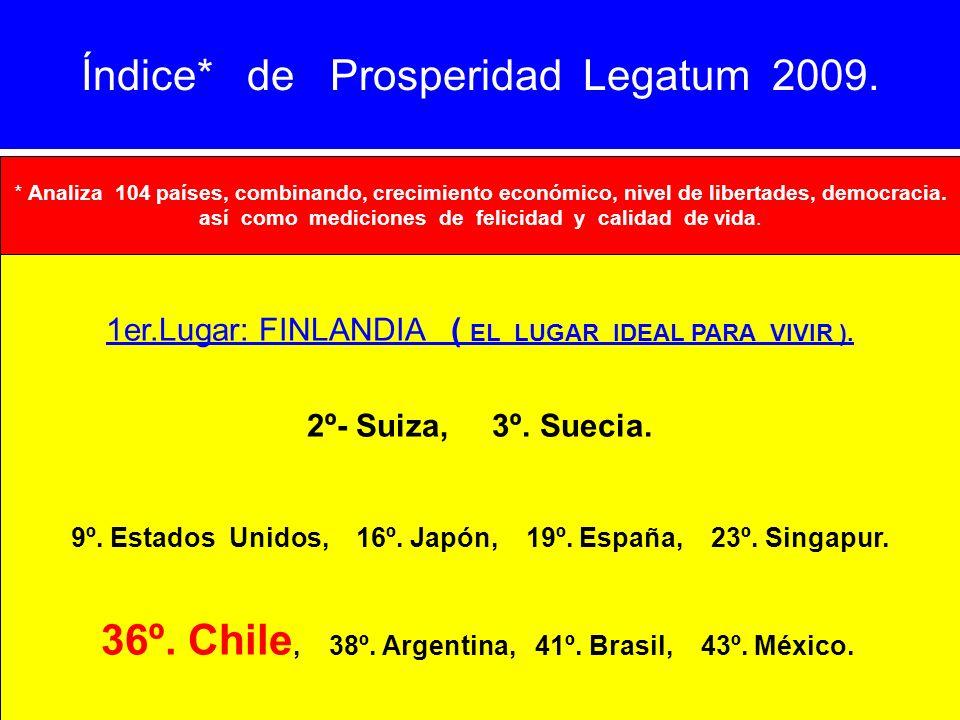 Índice* de Prosperidad Legatum 2009. * Analiza 104 países, combinando, crecimiento económico, nivel de libertades, democracia. así como mediciones de