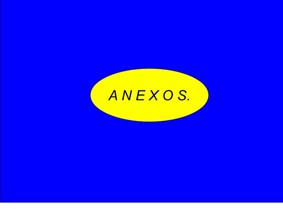 A N E X O S.