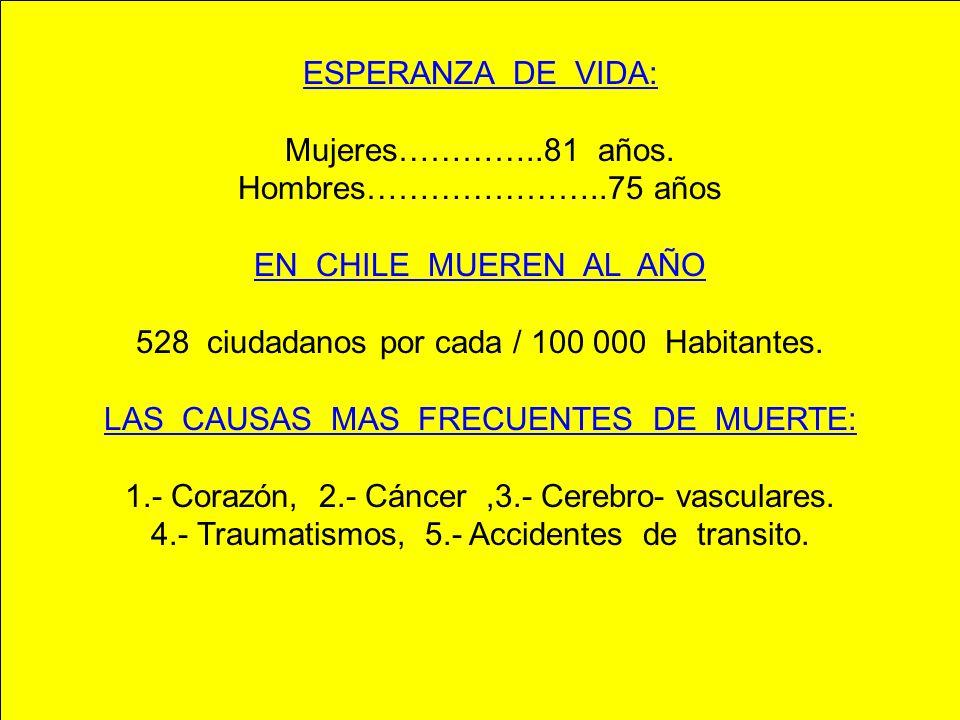 ESPERANZA DE VIDA: Mujeres…………..81 años. Hombres…………………..75 años EN CHILE MUEREN AL AÑO 528 ciudadanos por cada / 100 000 Habitantes. LAS CAUSAS MAS F