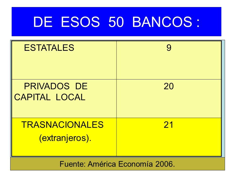 DE ESOS 50 BANCOS : ESTATALES9 PRIVADOS DE CAPITAL LOCAL 20 TRASNACIONALES (extranjeros). 21 Fuente: América Economía 2006.