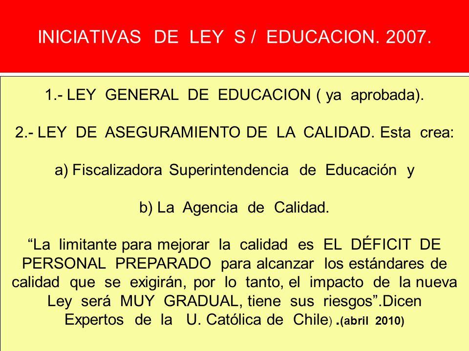 INICIATIVAS DE LEY S / EDUCACION. 2007. 1.- LEY GENERAL DE EDUCACION ( ya aprobada). 2.- LEY DE ASEGURAMIENTO DE LA CALIDAD. Esta crea: a)Fiscalizador