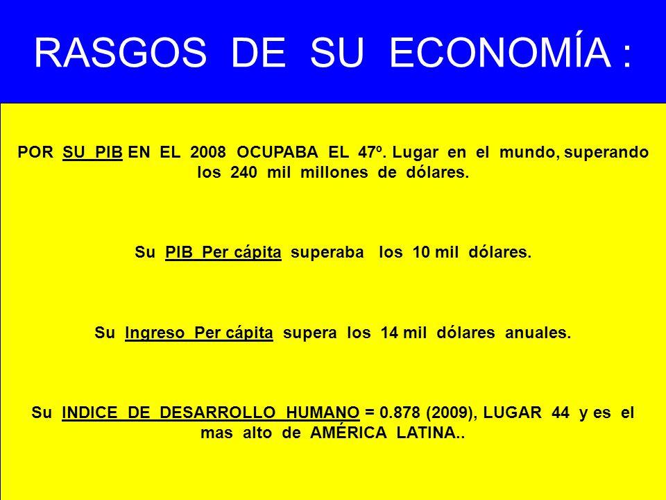 RASGOS DE SU ECONOMÍA : POR SU PIB EN EL 2008 OCUPABA EL 47º. Lugar en el mundo, superando los 240 mil millones de dólares. Su PIB Per cápita superaba