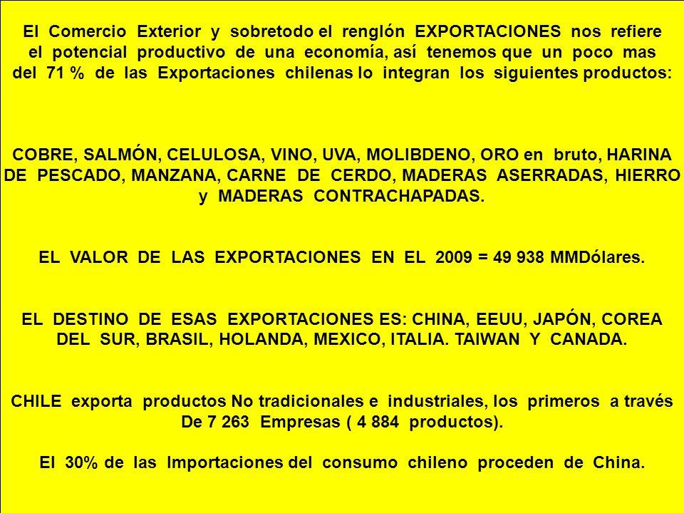 El Comercio Exterior y sobretodo el renglón EXPORTACIONES nos refiere el potencial productivo de una economía, así tenemos que un poco mas del 71 % de