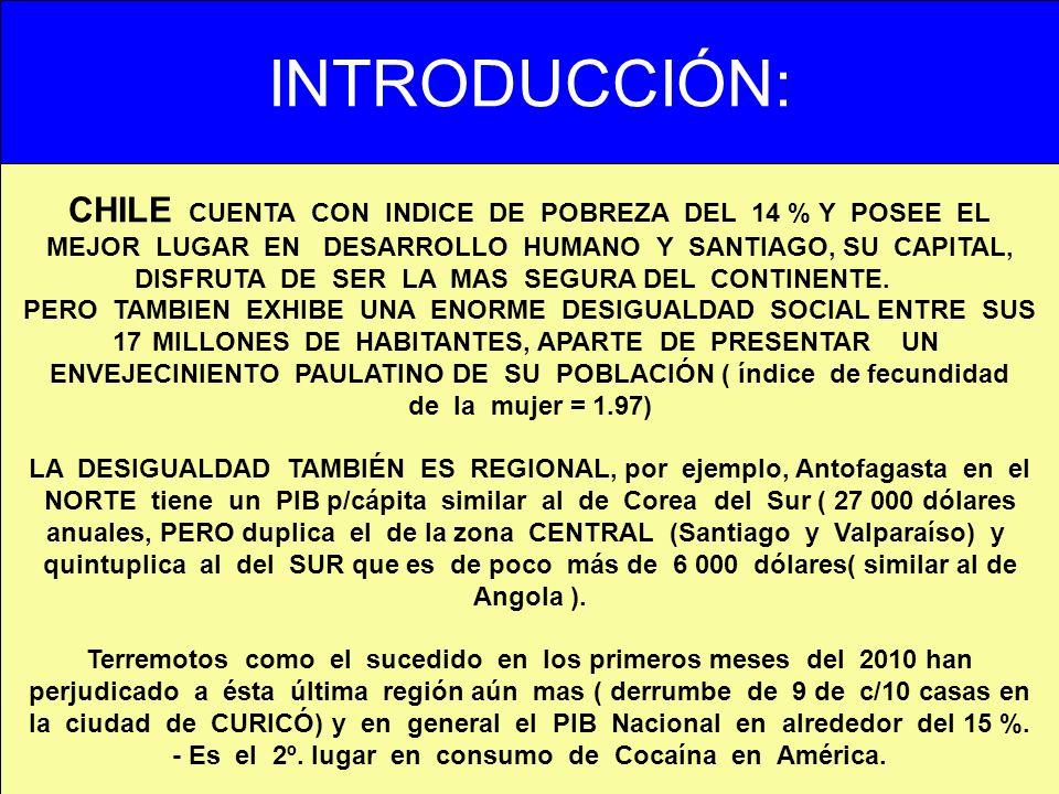 INTRODUCCIÓN: CHILE CUENTA CON INDICE DE POBREZA DEL 14 % Y POSEE EL MEJOR LUGAR EN DESARROLLO HUMANO Y SANTIAGO, SU CAPITAL, SU CAPITAL DISFRUTA DE S