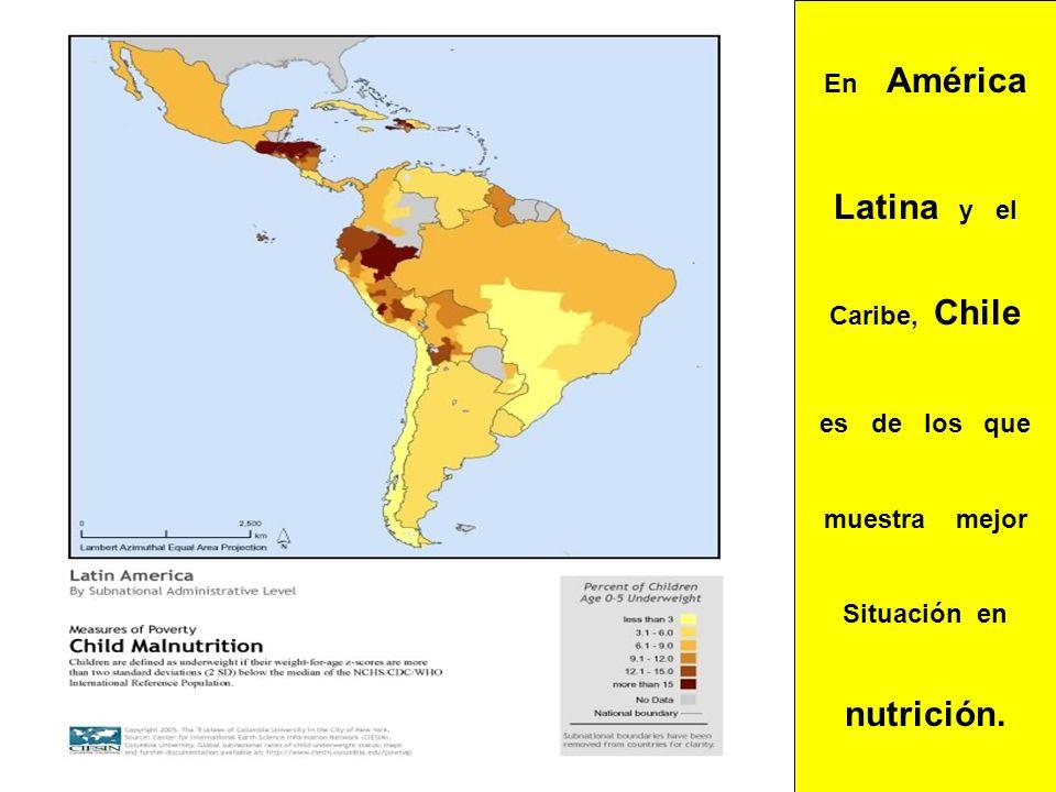 En América Latina y el Caribe, Chile es de los que muestra mejor Situación en nutrición.