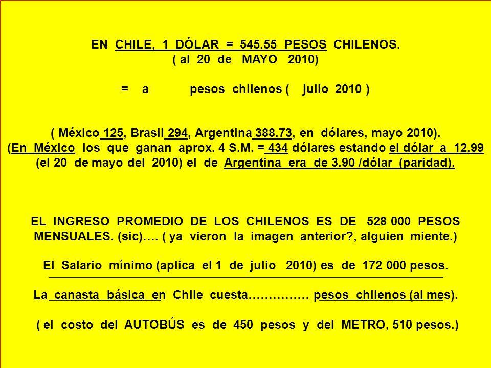 EN CHILE, 1 DÓLAR = 545.55 PESOS CHILENOS. ( al 20 de MAYO 2010) = a pesos chilenos ( julio 2010 ) ( México 125, Brasil 294, Argentina 388.73, en dóla