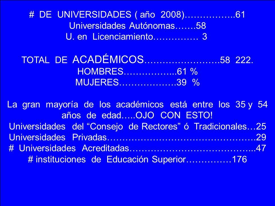 # DE UNIVERSIDADES ( año 2008)……………..61 Universidades Autónomas…….58 U. en Licenciamiento…………… 3 TOTAL DE ACADÉMICOS …………………….58 222. HOMBRES……………...6