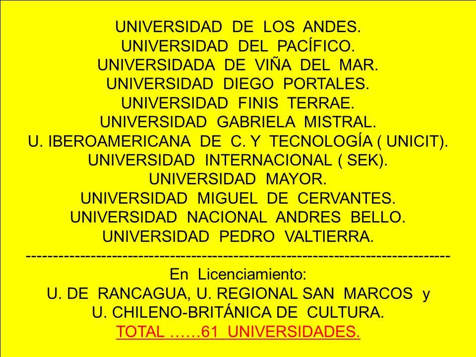 UNIVERSIDAD DE LOS ANDES. UNIVERSIDAD DEL PACÍFICO. UNIVERSIDADA DE VIÑA DEL MAR. UNIVERSIDAD DIEGO PORTALES. UNIVERSIDAD FINIS TERRAE. UNIVERSIDAD GA