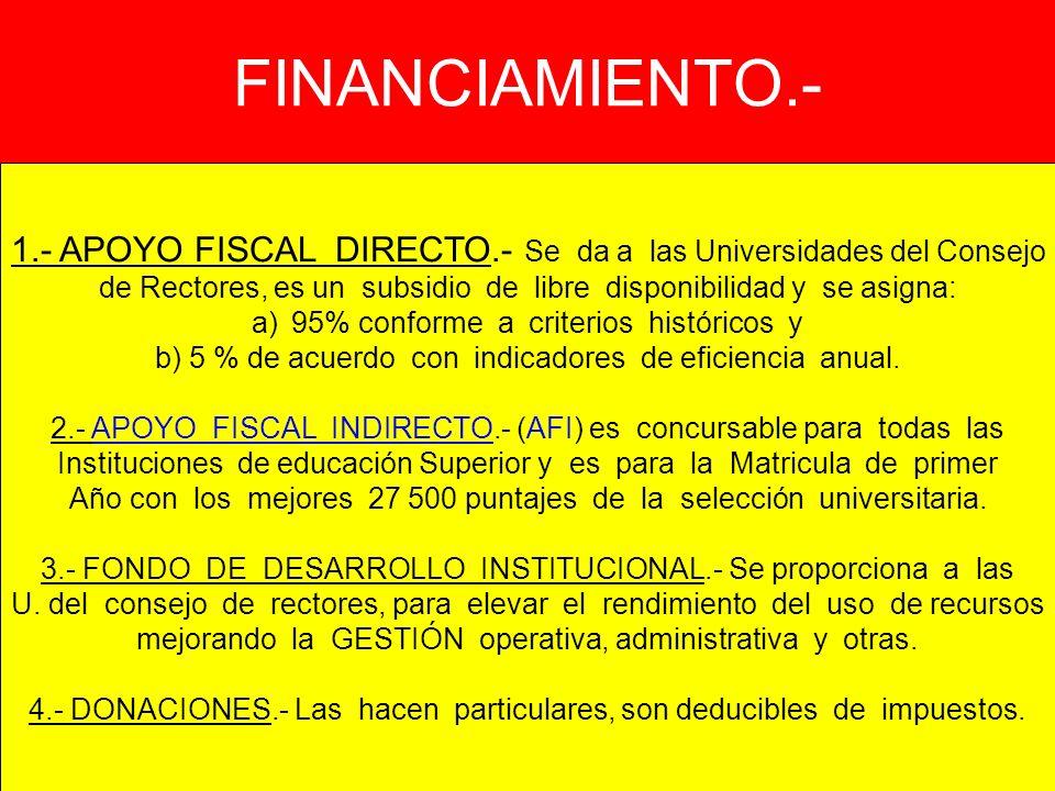 FINANCIAMIENTO.- 1.- APOYO FISCAL DIRECTO.- Se da a las Universidades del Consejo de Rectores, es un subsidio de libre disponibilidad y se asigna: a)9