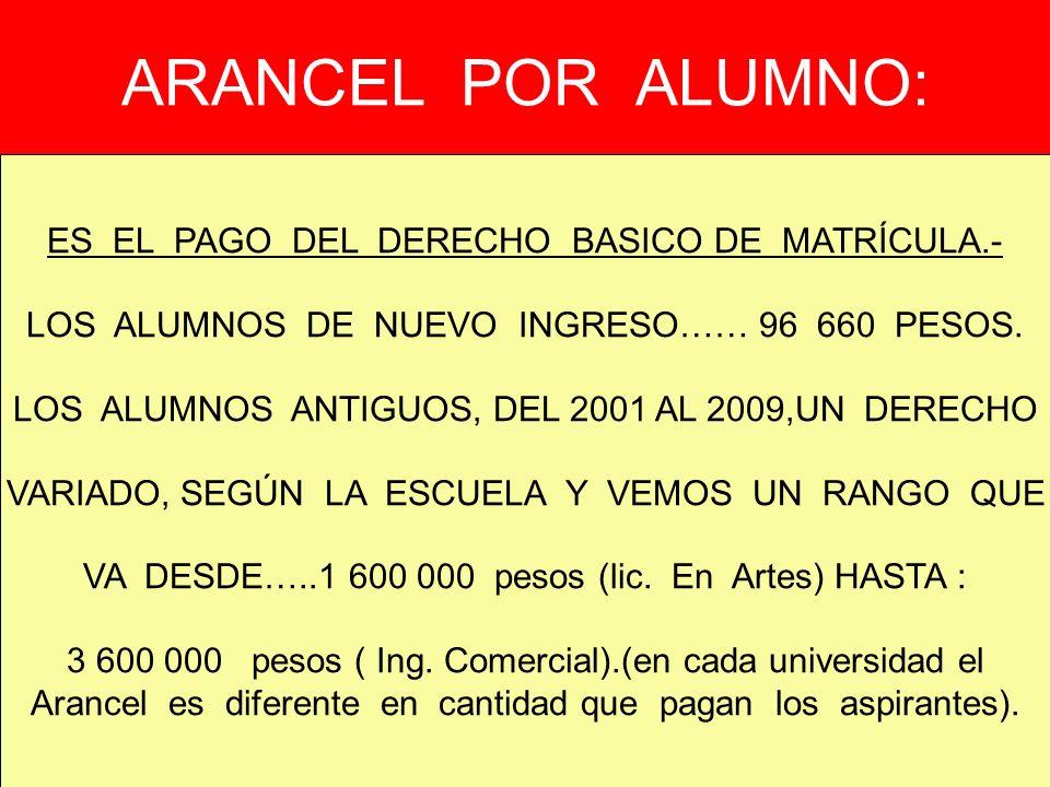 ARANCEL POR ALUMNO: ES EL PAGO DEL DERECHO BASICO DE MATRÍCULA.- LOS ALUMNOS DE NUEVO INGRESO…… 96 660 PESOS. LOS ALUMNOS ANTIGUOS, DEL 2001 AL 2009,U
