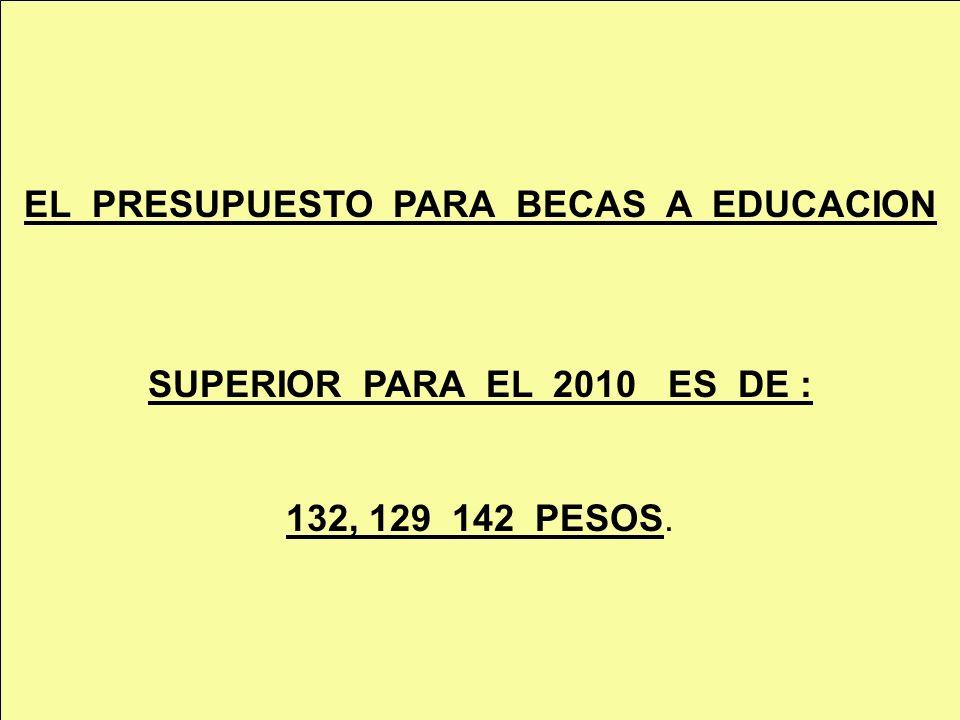 EL PRESUPUESTO PARA BECAS A EDUCACION SUPERIOR PARA EL 2010 ES DE : 132, 129 142 PESOS.