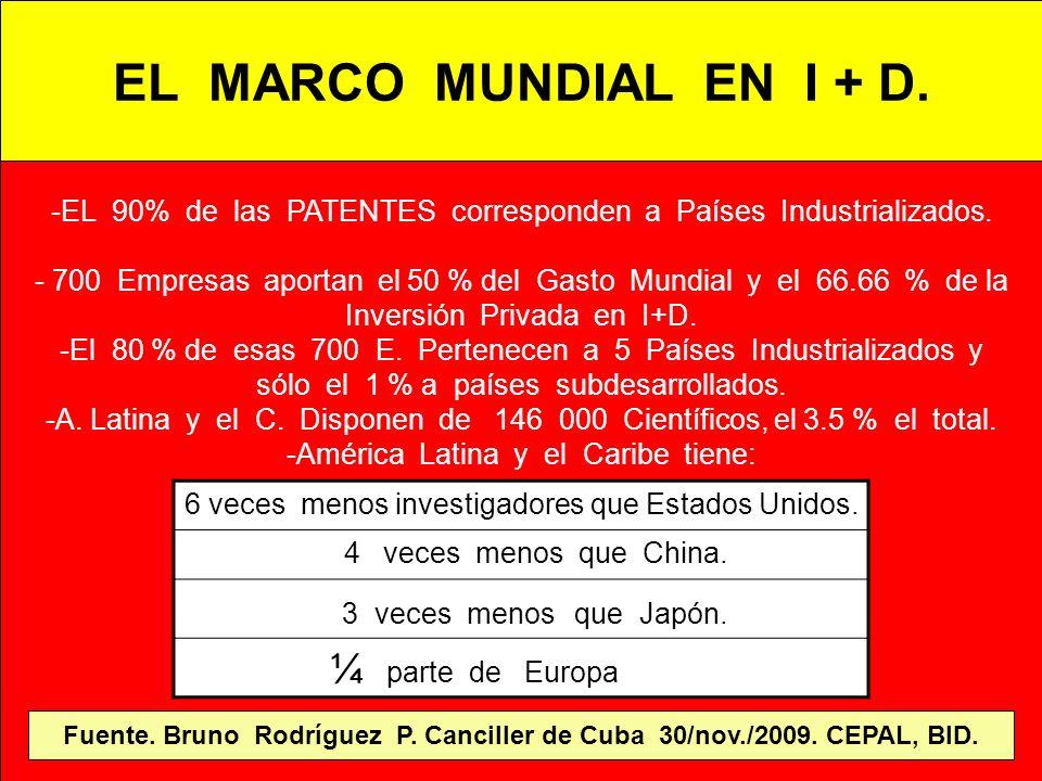EL MARCO MUNDIAL EN I + D. -EL 90% de las PATENTES corresponden a Países Industrializados. - 700 Empresas aportan el 50 % del Gasto Mundial y el 66.66
