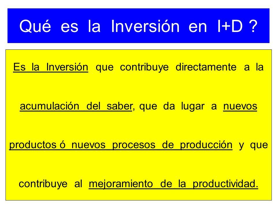 Qué es la Inversión en I+D ? Es la Inversión que contribuye directamente a la acumulación del saber, que da lugar a nuevos productos ó nuevos procesos