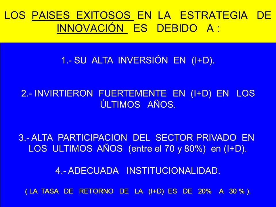 LOS PAISES EXITOSOS EN LA ESTRATEGIA DE INNOVACIÓN ES DEBIDO A : 1.- SU ALTA INVERSIÓN EN (I+D). 2.- INVIRTIERON FUERTEMENTE EN (I+D) EN LOS ÚLTIMOS A
