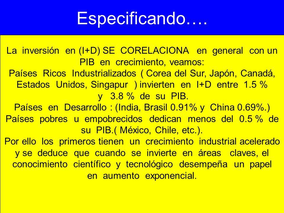 Especificando…. La inversión en (I+D) SE CORELACIONA en general con un PIB en crecimiento, veamos: Países Ricos Industrializados ( Corea del Sur, Japó