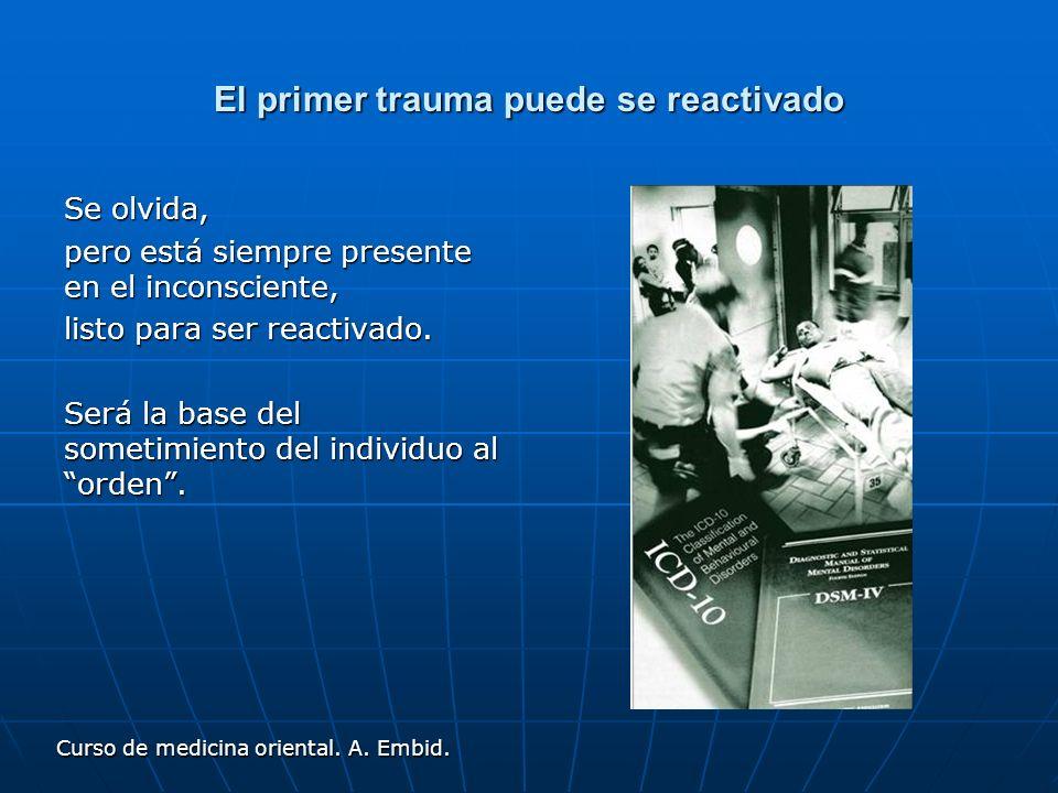 Ejemplo: Eficacia de la Tortura del submarino Es la base de las confesiones y del lavado de cerebro