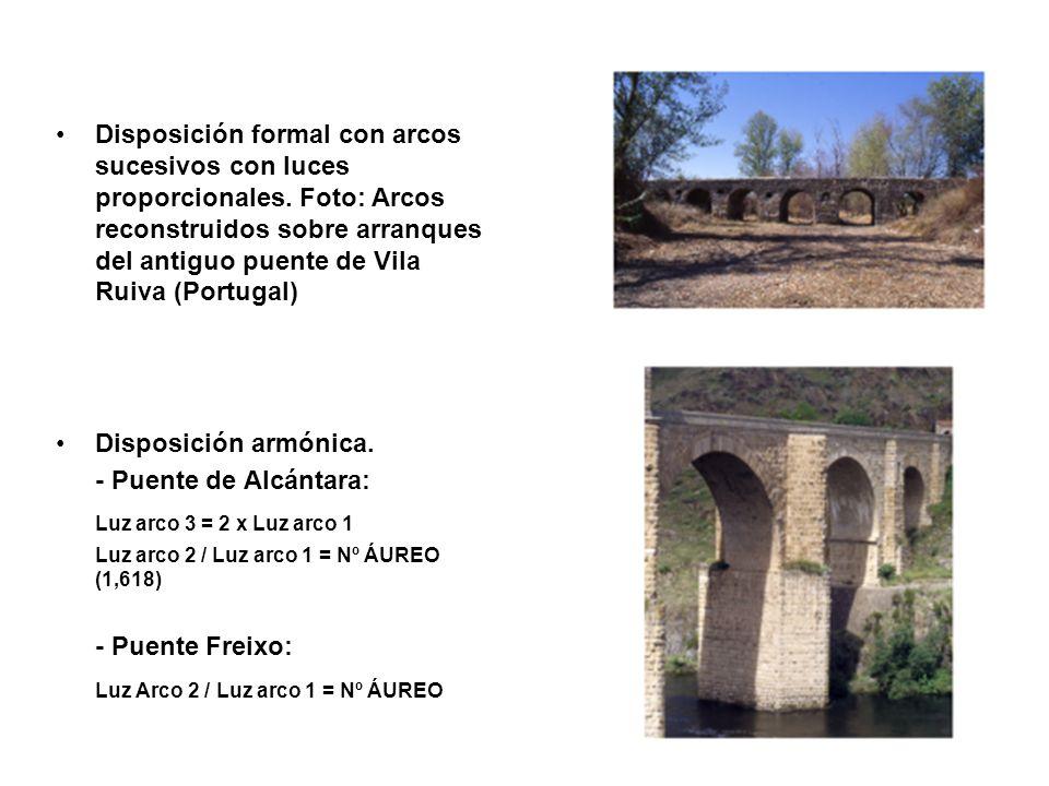 Disposición formal con arcos sucesivos con luces proporcionales. Foto: Arcos reconstruidos sobre arranques del antiguo puente de Vila Ruiva (Portugal)