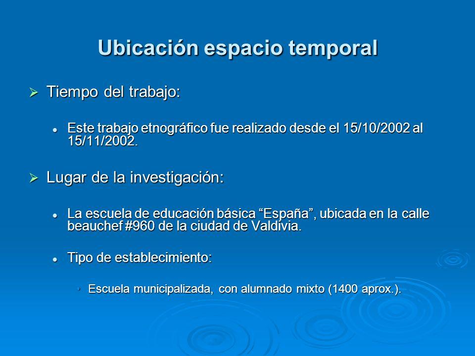 Ubicación espacio temporal Tiempo del trabajo: Tiempo del trabajo: Este trabajo etnográfico fue realizado desde el 15/10/2002 al 15/11/2002.