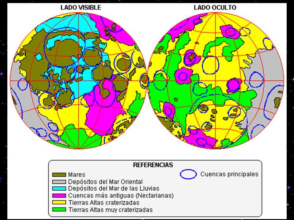 LIBRACIÓN LUNAR El movimiento propio de la Luna se traduce en un desplazamiento de oeste a este, pero su movimiento aparente se produce de este a oeste, consecuencia del movimiento de rotación de la Tierra La máxima superficie de la Luna visible desde la Tierra no es exactamente el 50% sino que llega hasta el 59%, por un efecto conocido como libración.