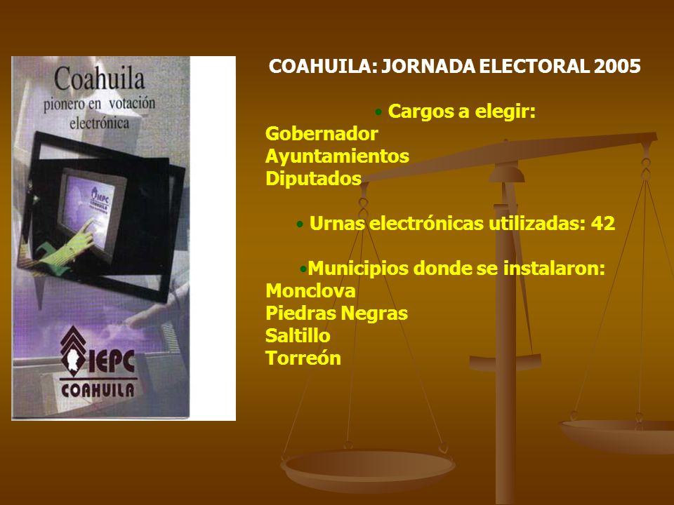 COAHUILA: JORNADA ELECTORAL 2005 Cargos a elegir: Gobernador Ayuntamientos Diputados Urnas electrónicas utilizadas: 42 Municipios donde se instalaron: Monclova Piedras Negras Saltillo Torreón