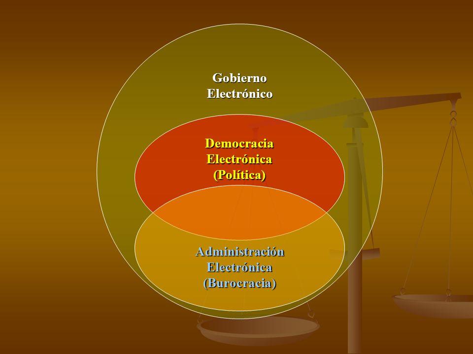 GobiernoElectrónico DemocraciaElectrónica(Política) AdministraciónElectrónica(Burocracia)