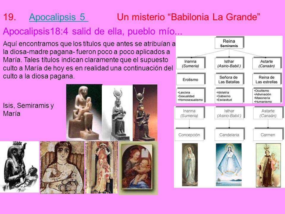 La adoración babilónica de Isis, el Huevo Dorado de Astarte, y los ritos de fertilidad de la primavera nos dan la Pascua (