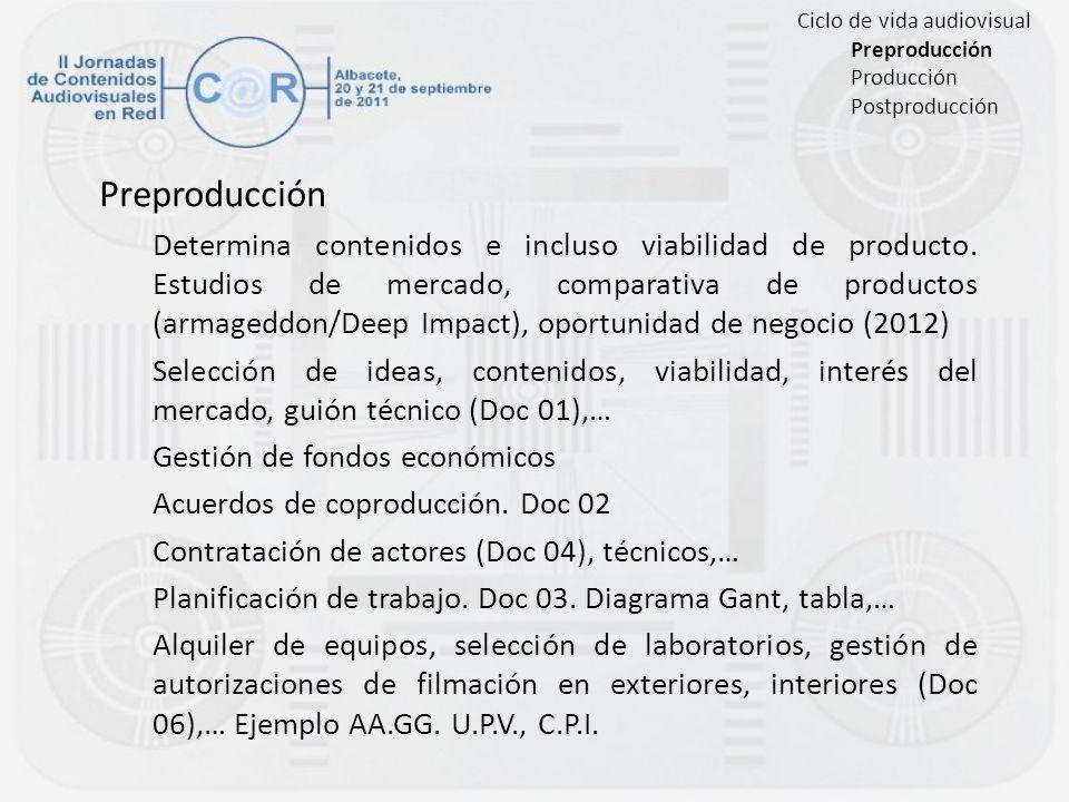 Preproducción Determina contenidos e incluso viabilidad de producto. Estudios de mercado, comparativa de productos (armageddon/Deep Impact), oportunid