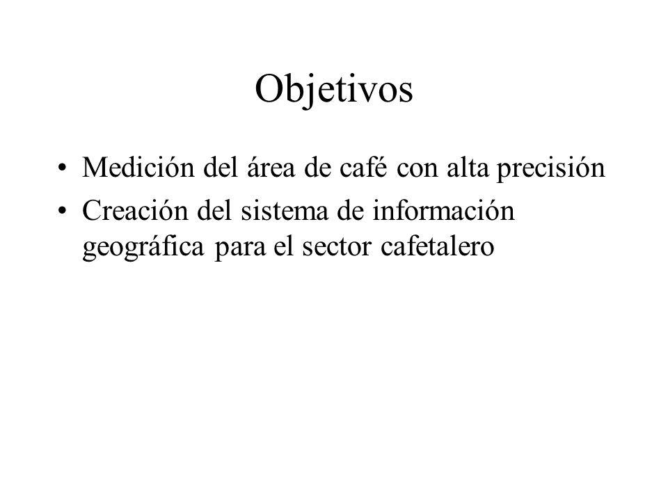 Objetivos Medición del área de café con alta precisión Creación del sistema de información geográfica para el sector cafetalero