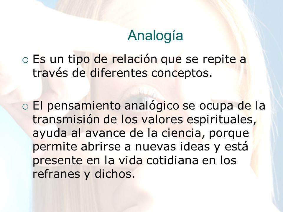 Analogía Es un tipo de relación que se repite a través de diferentes conceptos. El pensamiento analógico se ocupa de la transmisión de los valores esp