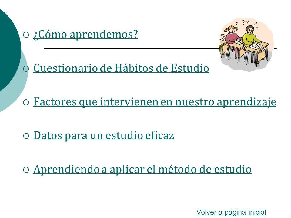 ¿Cómo aprendemos? Cuestionario de Hábitos de Estudio Factores que intervienen en nuestro aprendizaje Datos para un estudio eficaz Aprendiendo a aplica