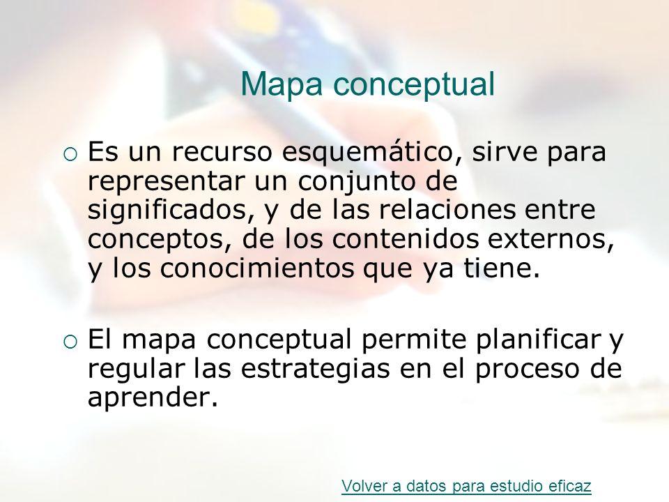 Mapa conceptual Es un recurso esquemático, sirve para representar un conjunto de significados, y de las relaciones entre conceptos, de los contenidos