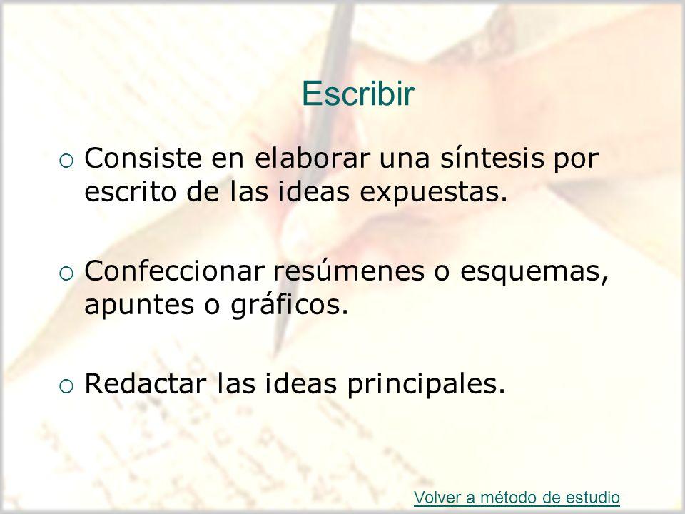Escribir Consiste en elaborar una síntesis por escrito de las ideas expuestas. Confeccionar resúmenes o esquemas, apuntes o gráficos. Redactar las ide