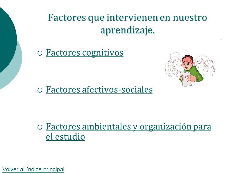 Factores que intervienen en nuestro aprendizaje. Factores cognitivos Factores afectivos-sociales Factores ambientales y organización para el estudio F
