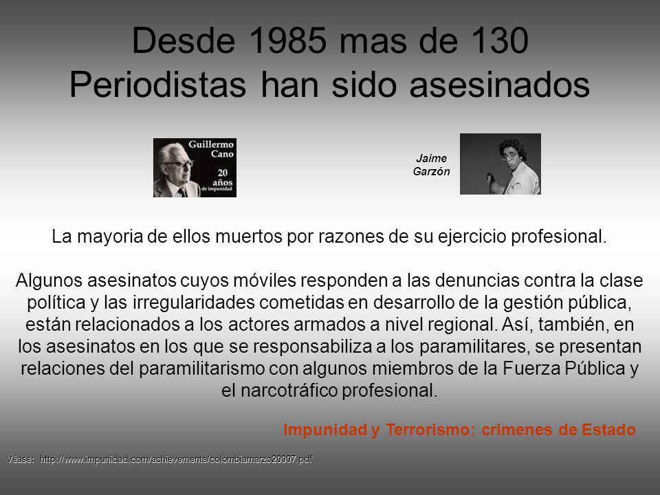 Desde 1985 mas de 130 Periodistas han sido asesinados La mayoria de ellos muertos por razones de su ejercicio profesional.