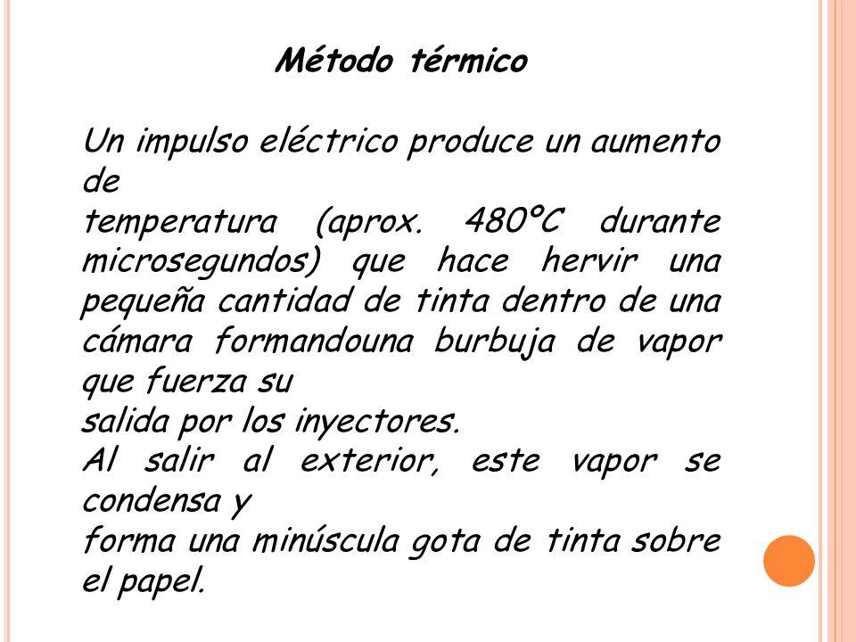 Método térmico Un impulso eléctrico produce un aumento de temperatura (aprox.