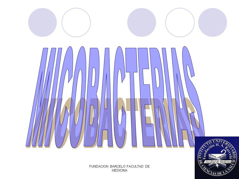 FUNDACION BARCELO FACULTAD DE MEDICINA Diagnóstico: Directo:ESPUTO.Lavado broncoalveolar, LCR, etc.