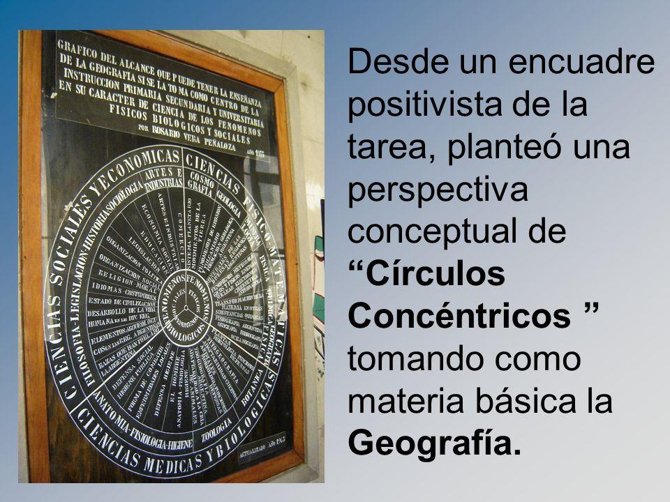 Desde un encuadre positivista de la tarea, planteó una perspectiva conceptual de Círculos Concéntricos tomando como materia básica la Geografía.