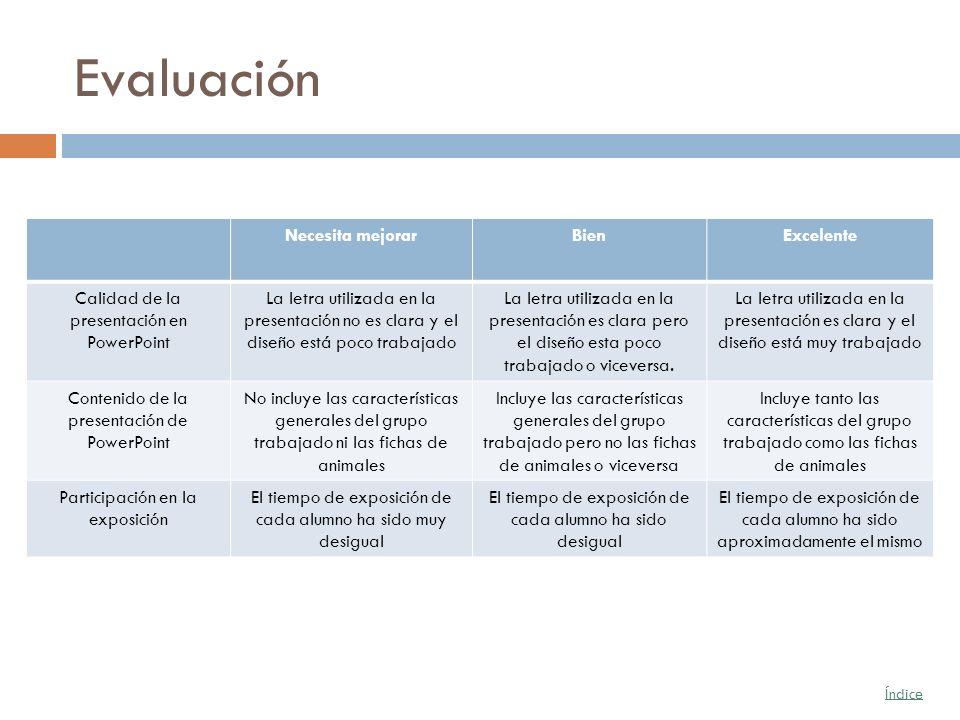 Evaluación Necesita mejorarBienExcelente Calidad de la presentación en PowerPoint La letra utilizada en la presentación no es clara y el diseño está p