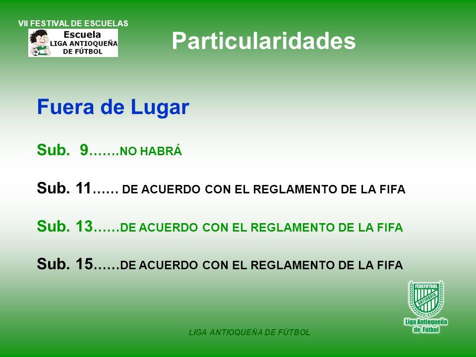 VII FESTIVAL DE ESCUELAS LIGA ANTIOQUEÑA DE FÚTBOL Fuera de Lugar Sub. 9 ……. NO HABRÁ Sub. 11 …… DE ACUERDO CON EL REGLAMENTO DE LA FIFA Sub. 13 …… DE